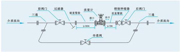 电路 电路图 电子 设计 素材 原理图 600_174