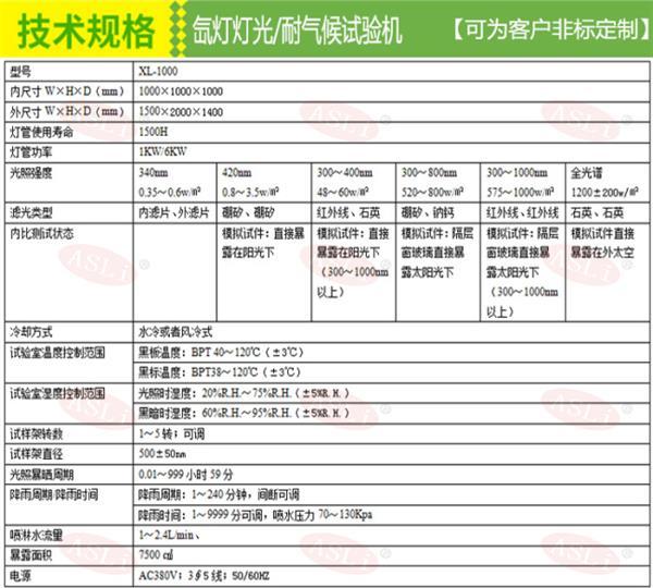 氙灯老化试验箱公司技术规格
