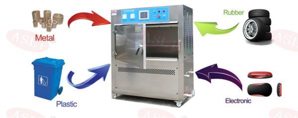 进口紫外线老化试验箱