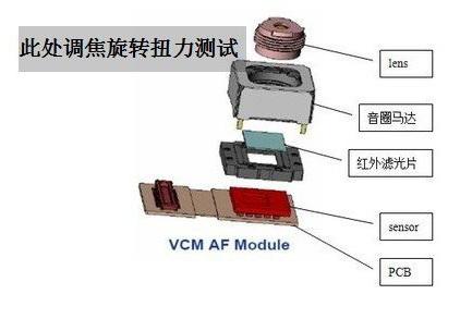 微克设备改良手机摄像头扭力试验机