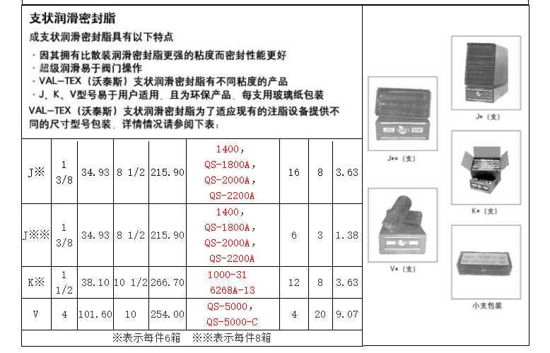 VAL-TEX注脂枪1400沃太斯#操作使用