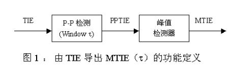 漂移�y�,硬件�y�服�眨�信�� 量�y�,硬件�S修,硬件整改,硬件�M�b�y�