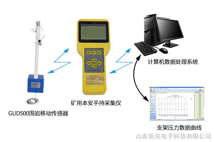 顶板离层红外监测系统|红外采集记录式顶板离层仪