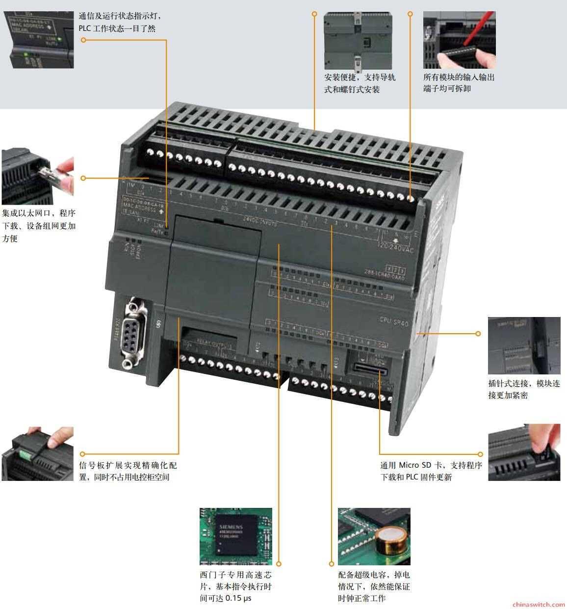 呼和浩特西门子6ES7361-3CA01-0AA0专业技术团队