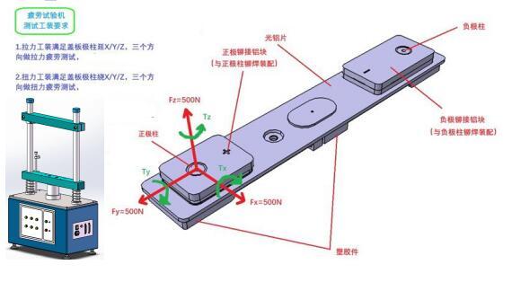 电芯极柱压力寿命试验机