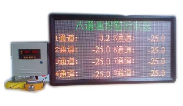 车间工作场所有毒有害气体监测LED大屏幕