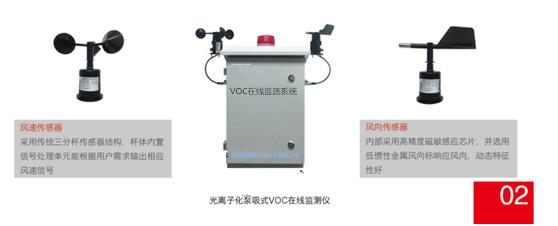 梧州制药厂厂界多点无组织排放在线监测系统