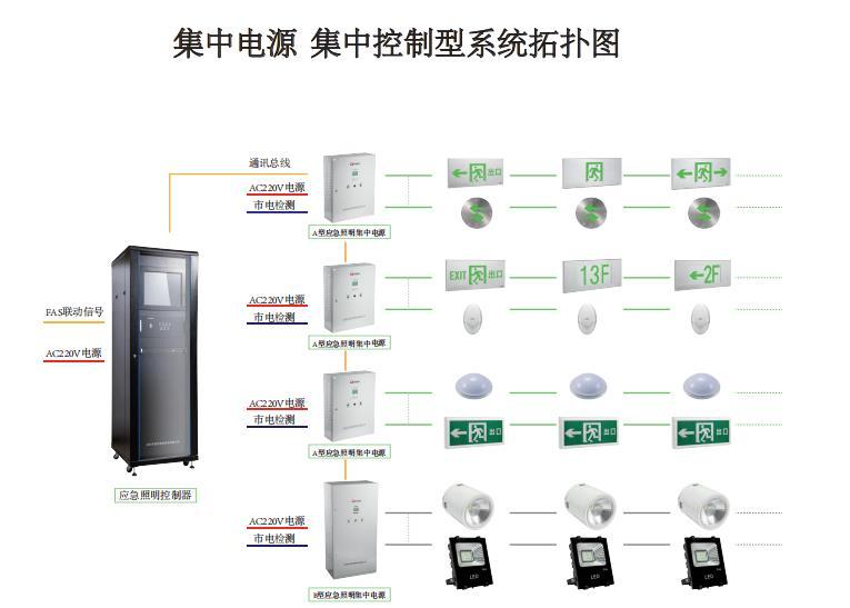 TY-FP-350W12智能应急照明分配电装置