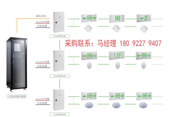 OP-PD-0.3KVA-S01-AC24V应急照明配电箱@生产厂家讯息