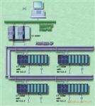 6ES7513-1AL02-0AB0西门子CPU1513-1PN 保内现货