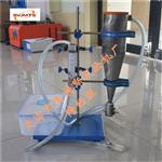 SYL-1A型渣球含量测定仪现货销售