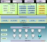 最新综合管理信息系统