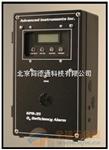 GPR-1500微量氧分析仪