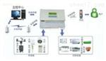 北京WH/YM-2000智能型多通道数据采集系统哪家好