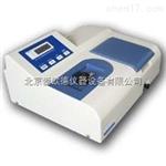AOD-UV-5800H(PC)型紫外可见分光光度计