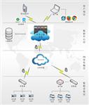 远程预付费系统云平台Acrelcloud-3200安科瑞