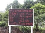 江西智慧景區公園大屏幕顯示負氧離子、PM2.5、溫濕度空氣指标,監測系統價格