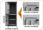 中兴ZXDU68 W201室外电源最新资讯