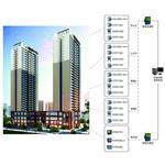 智能化建筑电能管理系统Acrel-3000采集配电现场的各种电参量和开关信号