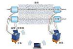 专业智能张拉设备压浆台车的厂家潍坊莱芜