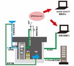 甲烷非甲烷总烃工业废气挥发性有机物(VOCs)在线监测系统