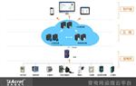 安科瑞变电站自动化运维智慧云平台,无人值守配电房智能化管理