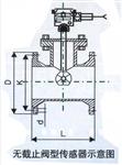 插入式涡轮流量传感器西安新敏今日发布