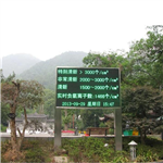 负氧离子监测站适用lin域@市场快讯