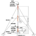 深圳小学气象站#建设要求