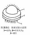 天津土工合成材料调温调湿箱厂家,调温调湿箱价格