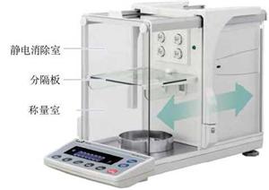BM-20超微量分析天平