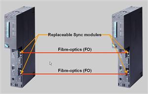 西门子伺服电机6ES7331-7KB02-4AB1—通用