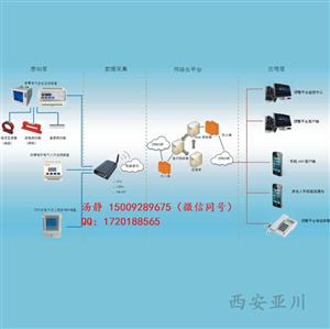 智慧用电安全管理系统带灭弧短路保护器