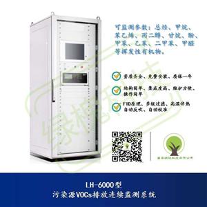 绿槐科技监测NOx/O2用于环保排放控制和脱硝效率